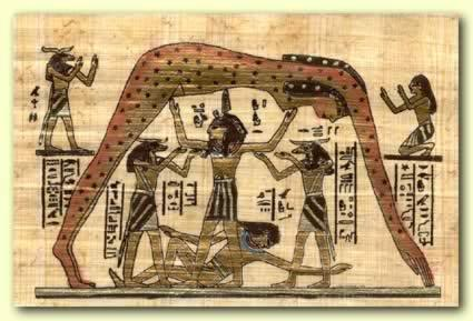 Ancient Egyptian Creation Myths - Ancient Egyptian Facts