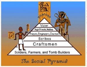 Ancient egypt occupations