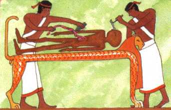 the embalming process of the ancient egyptians The methods of embalming, or treating the dead body, that the ancient egyptians  used is called mummification using special processes, the egyptians removed.